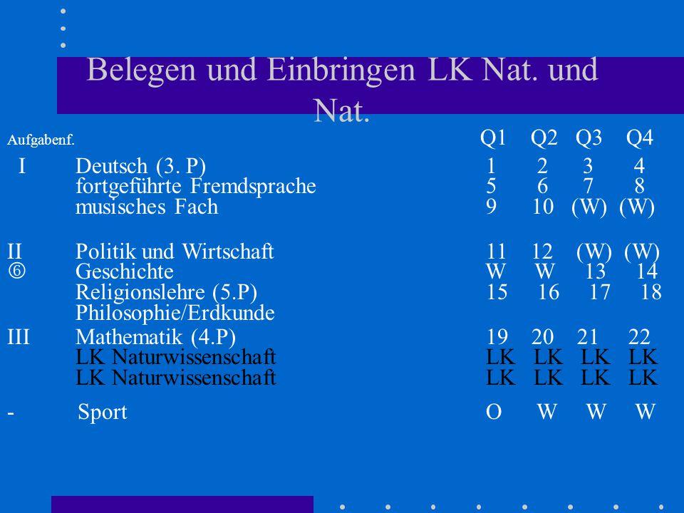 Belegen und Einbringen LK Nat. und Nat. Aufgabenf. Q1 Q2 Q3 Q4 IDeutsch (3. P)1 2 3 4 fortgeführte Fremdsprache5 6 7 8 musisches Fach 9 10 (W) (W) IIP