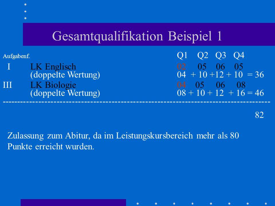 Gesamtqualifikation Beispiel 1 Aufgabenf. Q1 Q2 Q3 Q4 ILK Englisch 02 05 06 05 (doppelte Wertung) 04 + 10 +12 + 10 = 36 IIILK Biologie 04 05 06 08 (do