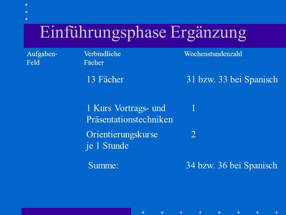 Einführungsphase Ergänzung Aufgaben-Verbindliche Wochenstundenzahl FeldFächer 13 Fächer 31 bzw.