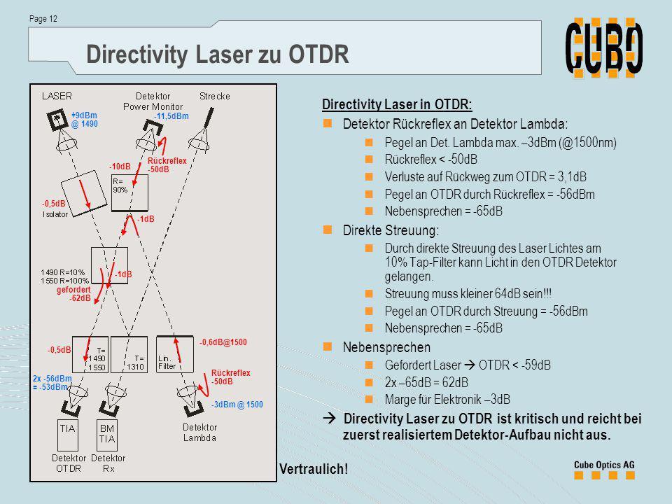Page 12 Vertraulich! Directivity Laser zu OTDR Directivity Laser in OTDR: Detektor Rückreflex an Detektor Lambda: Pegel an Det. Lambda max. –3dBm (@15
