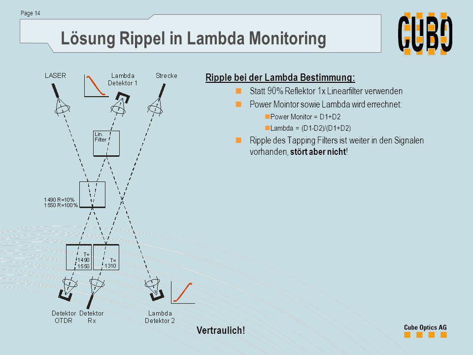 Page 14 Vertraulich! Lösung Rippel in Lambda Monitoring Ripple bei der Lambda Bestimmung: Statt 90% Reflektor 1x Linearfilter verwenden Power Mointor