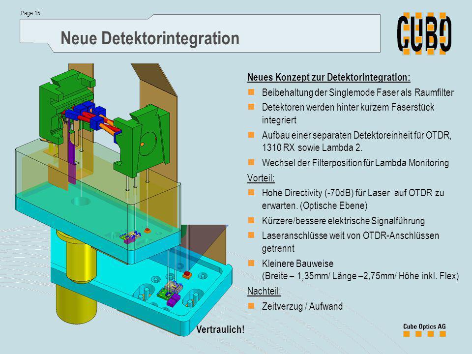 Page 15 Vertraulich! Neue Detektorintegration Neues Konzept zur Detektorintegration: Beibehaltung der Singlemode Faser als Raumfilter Detektoren werde