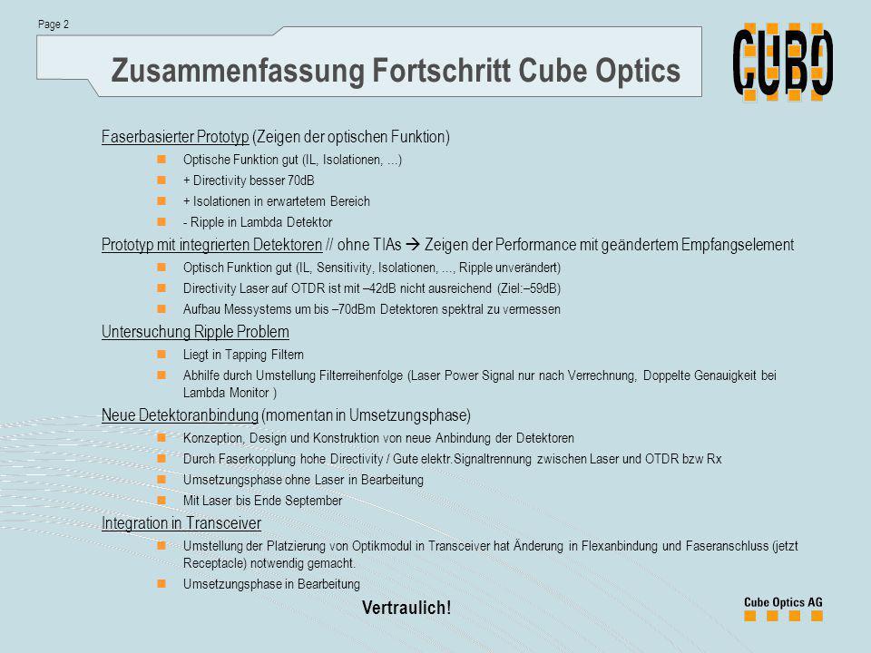 Page 2 Vertraulich! Zusammenfassung Fortschritt Cube Optics Faserbasierter Prototyp (Zeigen der optischen Funktion) Optische Funktion gut (IL, Isolati