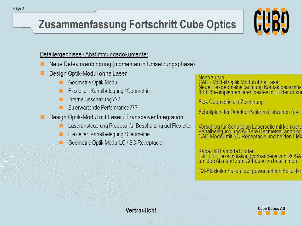Page 3 Vertraulich! Zusammenfassung Fortschritt Cube Optics Detailergebnisse / Abstimmungsdokumente: Neue Detektoranbindung (momentan in Umsetzungspha