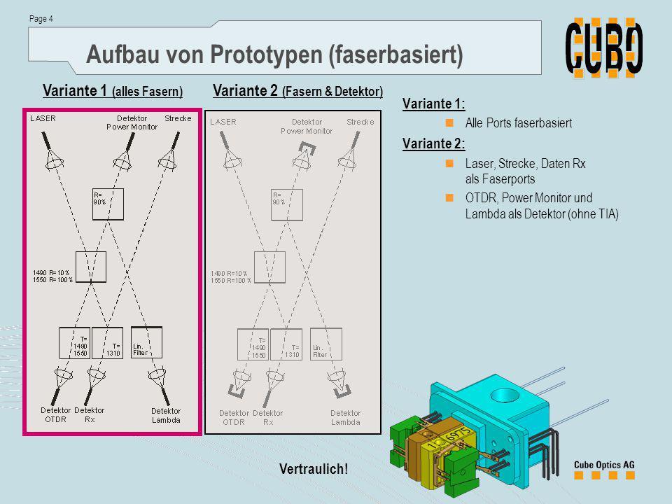 Page 4 Vertraulich! Aufbau von Prototypen (faserbasiert) Variante 1: Alle Ports faserbasiert Variante 2: Laser, Strecke, Daten Rx als Faserports OTDR,