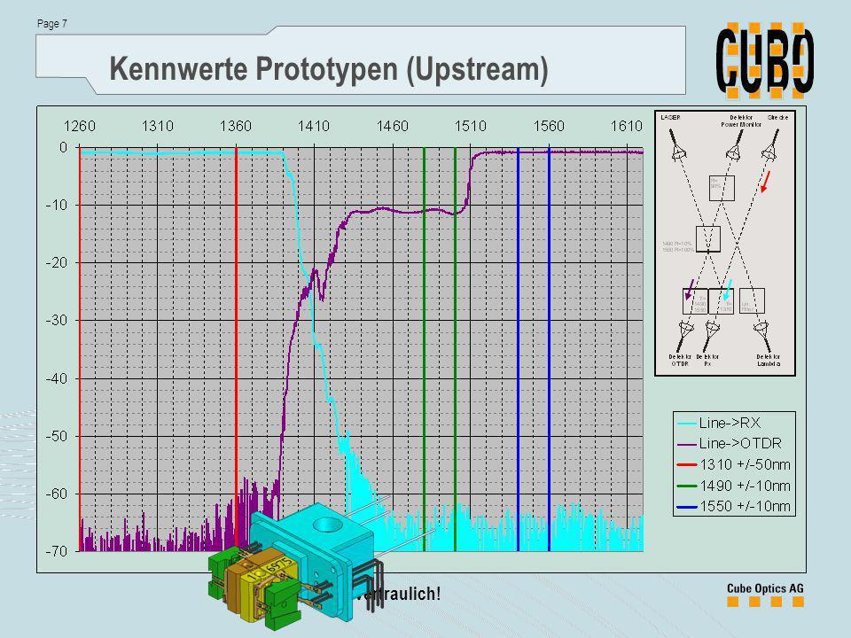Page 7 Vertraulich! Kennwerte Prototypen (Upstream)