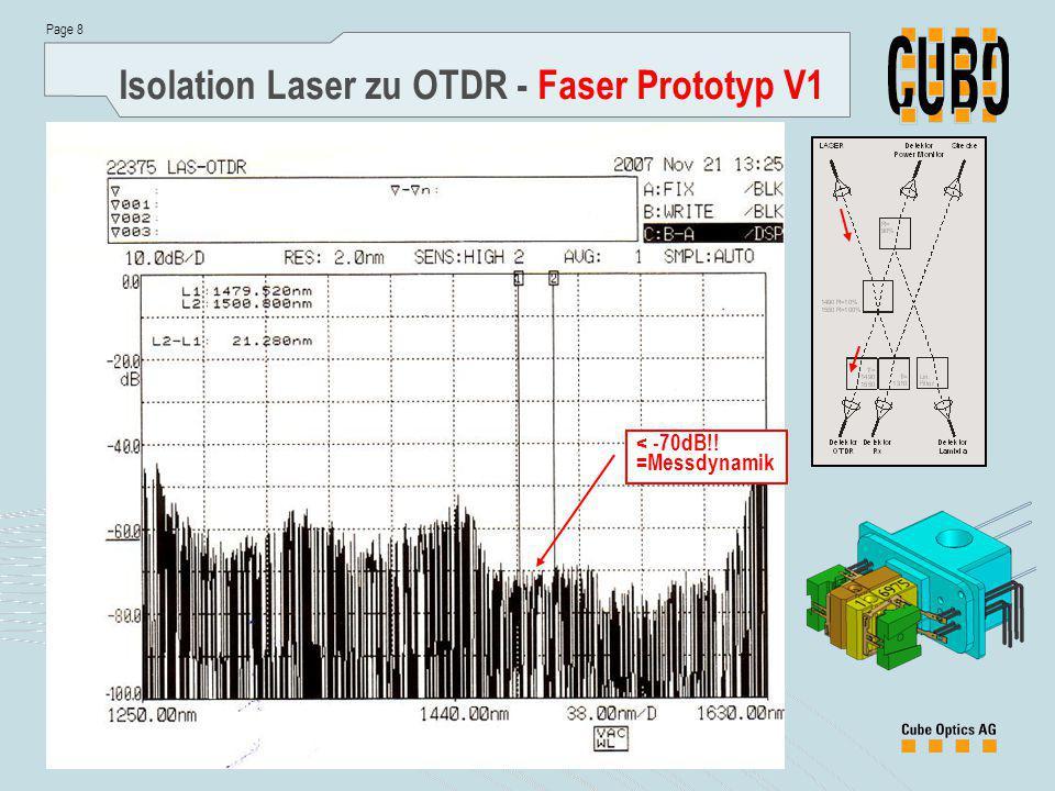 Page 8 Vertraulich! Isolation Laser zu OTDR - Faser Prototyp V1 < -70dB!! =Messdynamik