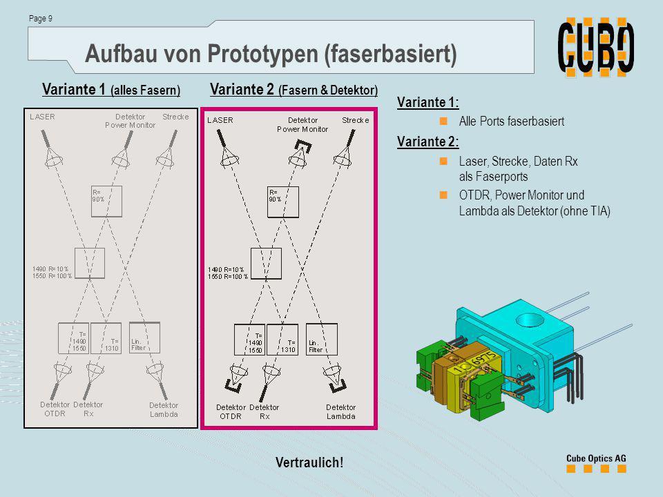 Page 9 Vertraulich! Aufbau von Prototypen (faserbasiert) Variante 1: Alle Ports faserbasiert Variante 2: Laser, Strecke, Daten Rx als Faserports OTDR,