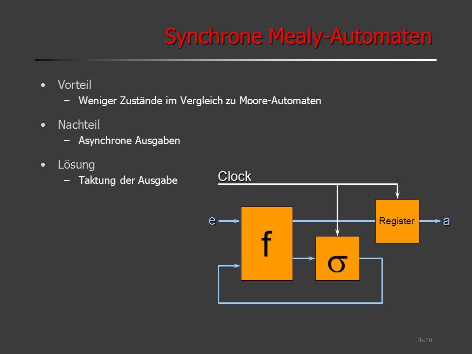 3b.10 Synchrone Mealy-Automaten Vorteil –Weniger Zustände im Vergleich zu Moore-Automaten Nachteil –Asynchrone Ausgaben Lösung –Taktung der Ausgabe f