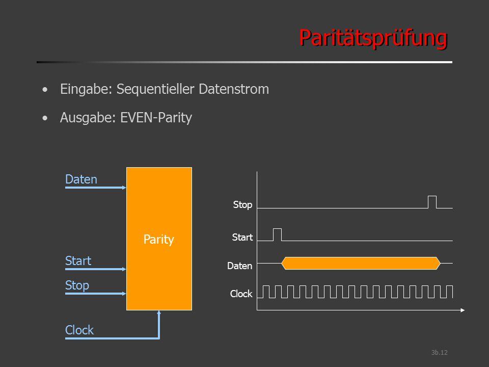 3b.12 Paritätsprüfung Eingabe: Sequentieller Datenstrom Ausgabe: EVEN-Parity Parity Daten Start Stop Clock Start Stop Daten
