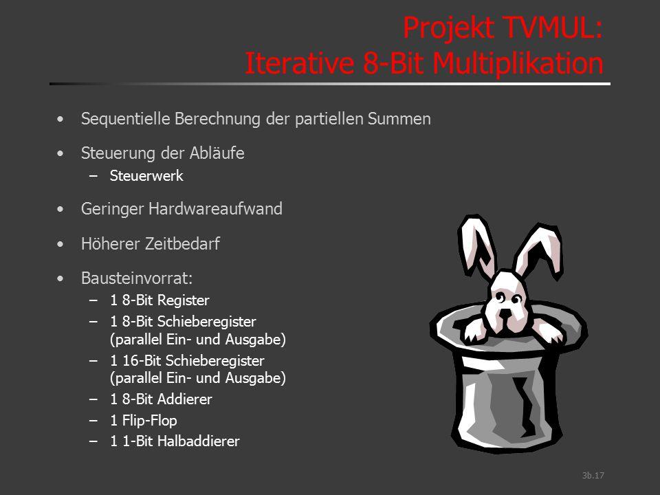 3b.17 Projekt TVMUL: Iterative 8-Bit Multiplikation Sequentielle Berechnung der partiellen Summen Steuerung der Abläufe –Steuerwerk Geringer Hardwarea