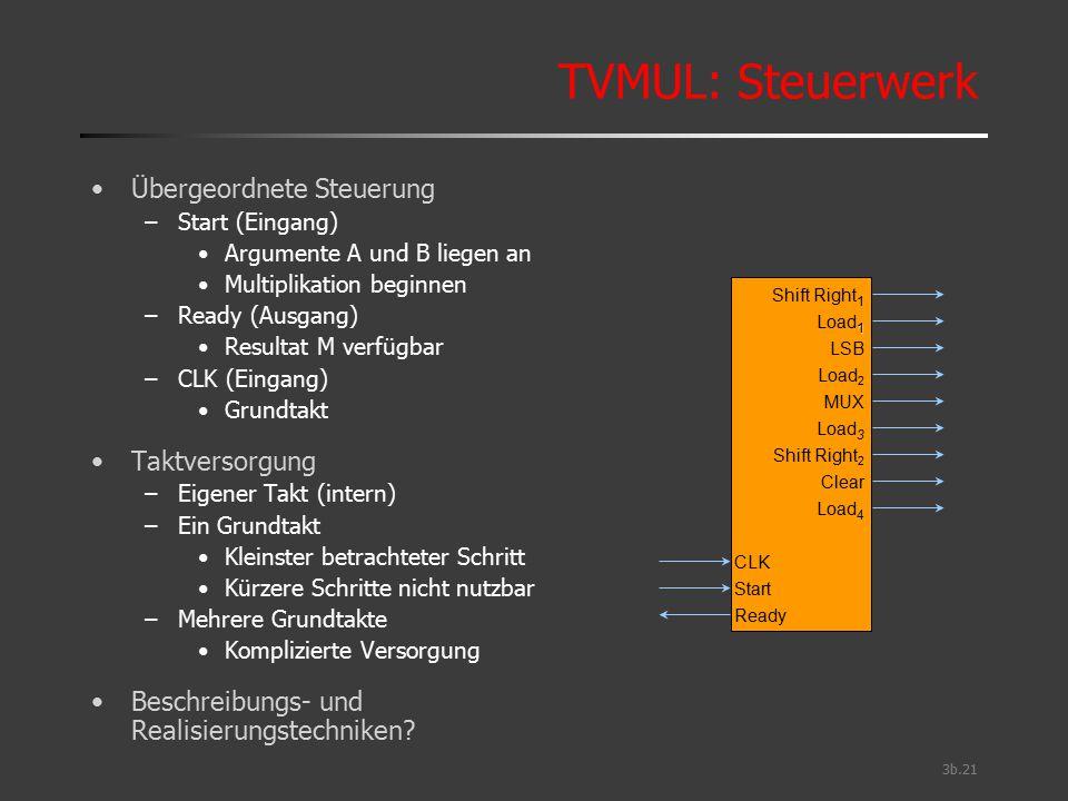 3b.21 TVMUL: Steuerwerk Übergeordnete Steuerung –Start (Eingang) Argumente A und B liegen an Multiplikation beginnen –Ready (Ausgang) Resultat M verfü