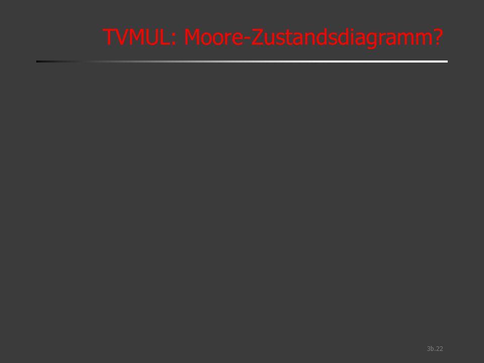 3b.22 TVMUL: Moore-Zustandsdiagramm?