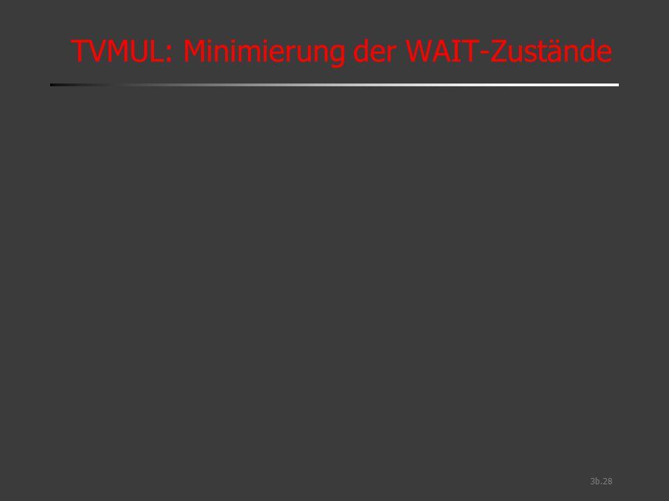3b.28 TVMUL: Minimierung der WAIT-Zustände