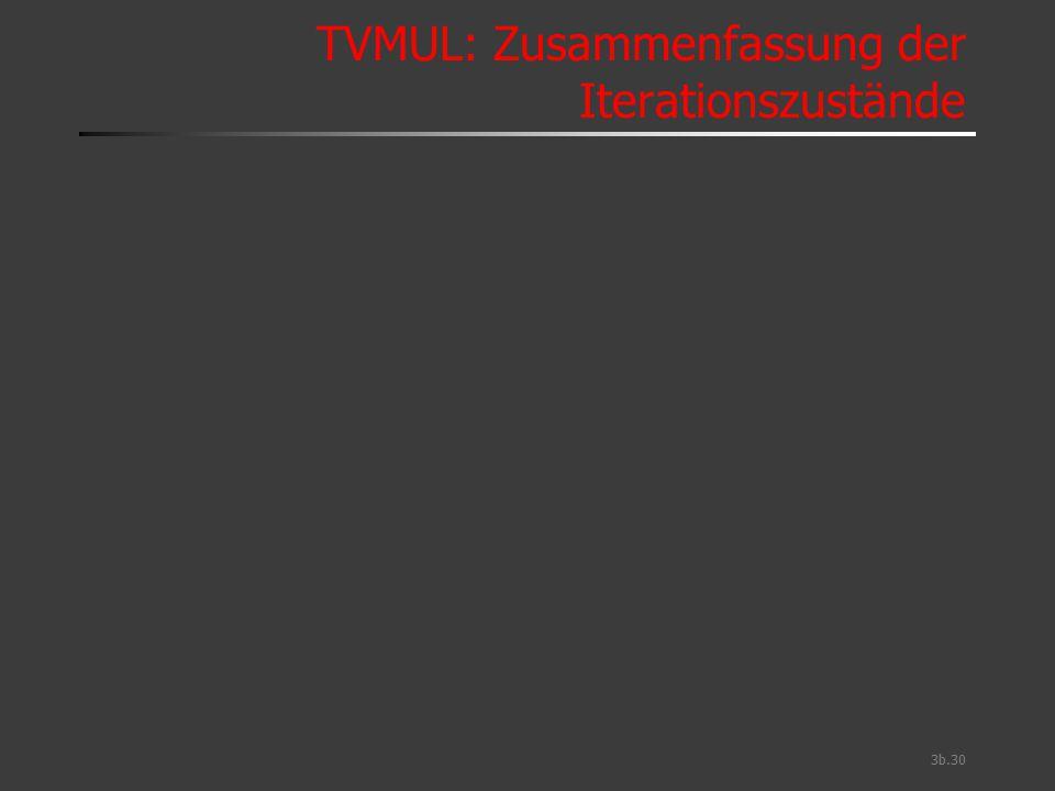 3b.30 TVMUL: Zusammenfassung der Iterationszustände