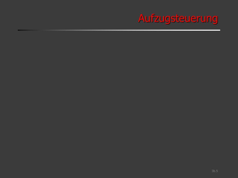 3b.6 Automaten Umsetzung von Zustandsdiagrammen –Zustand: Bitvektor (Register) –Übergangsfunktion: Schaltnetz Zwei Varianten bzgl.