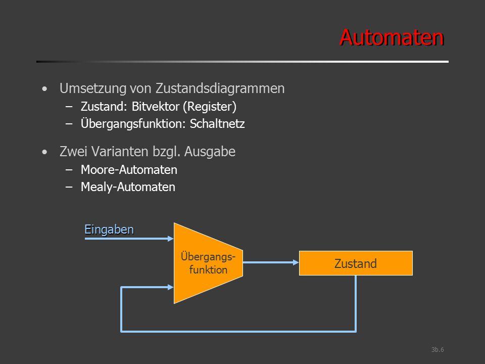 3b.6 Automaten Umsetzung von Zustandsdiagrammen –Zustand: Bitvektor (Register) –Übergangsfunktion: Schaltnetz Zwei Varianten bzgl. Ausgabe –Moore-Auto