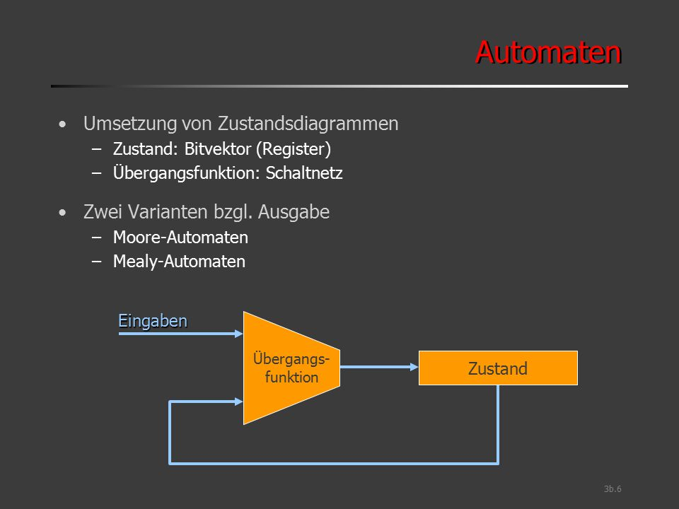 3b.7 Moore- und Mealy-Automaten MooreMealy f e g a Clock f  ea Clock 