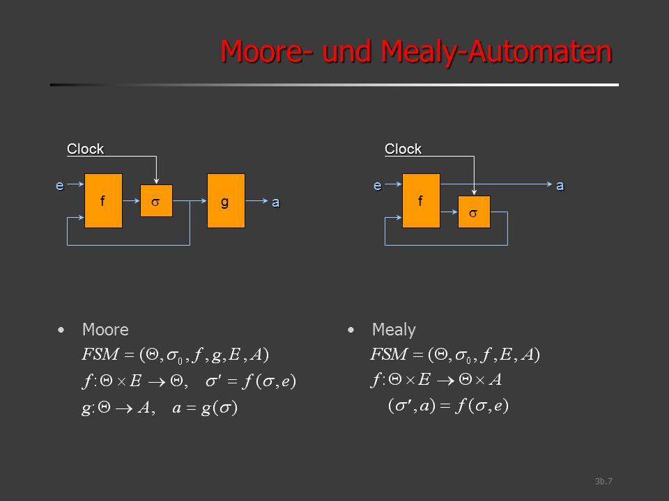 3b.8 Moore-AutomatenMoore-Automaten Synchrone Ausgabe Ausgaben werden nur durch den Zustand bestimmt –Ausgaben im Zustandsdiagramm neben den Zuständen f e g a Clock   e '' a