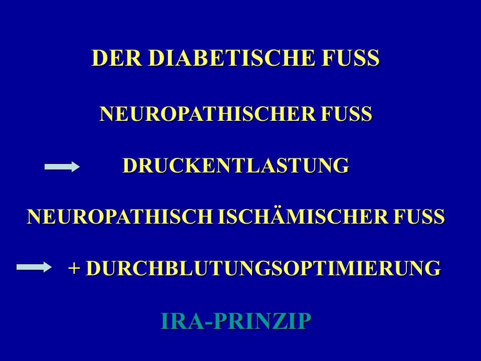 DER DIABETISCHE FUSS NEUROPATHISCHER FUSS DRUCKENTLASTUNG NEUROPATHISCH ISCHÄMISCHER FUSS + DURCHBLUTUNGSOPTIMIERUNG + DURCHBLUTUNGSOPTIMIERUNGIRA-PRI