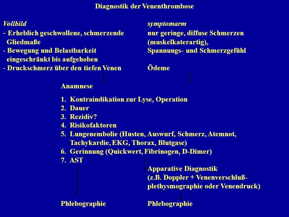 Diagnostik der Venenthrombose Vollbildsymptomarm - - Erheblich geschwollene, schmerzendenur geringe, diffuse Schmerzen Gliedmaße(muskelkaterartig), -