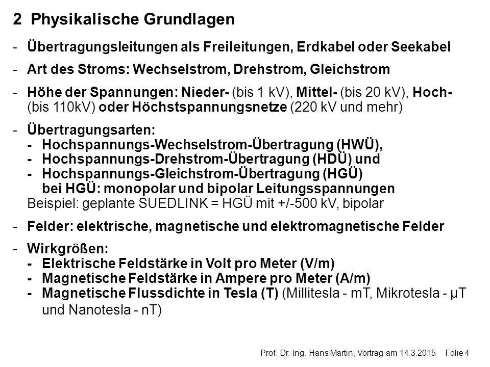 Prof. Dr.-Ing. Hans Martin, Vortrag am 14.3.2015 Folie 5 2 Physikalische Grundlagen