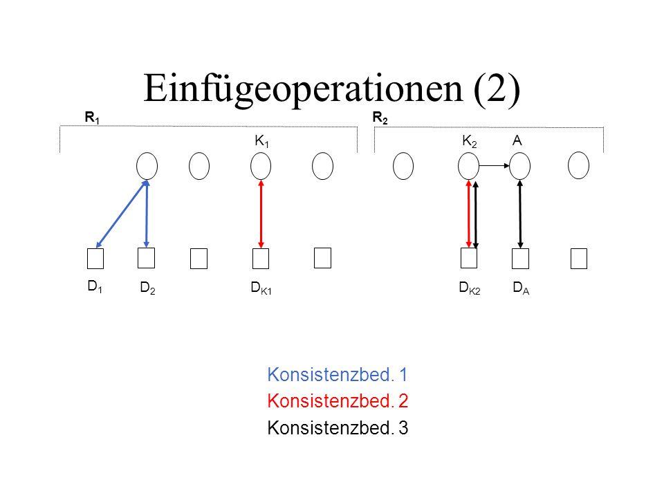 Einfügeoperationen (3) n Sei V Sichtrelation und t ein Tupel.