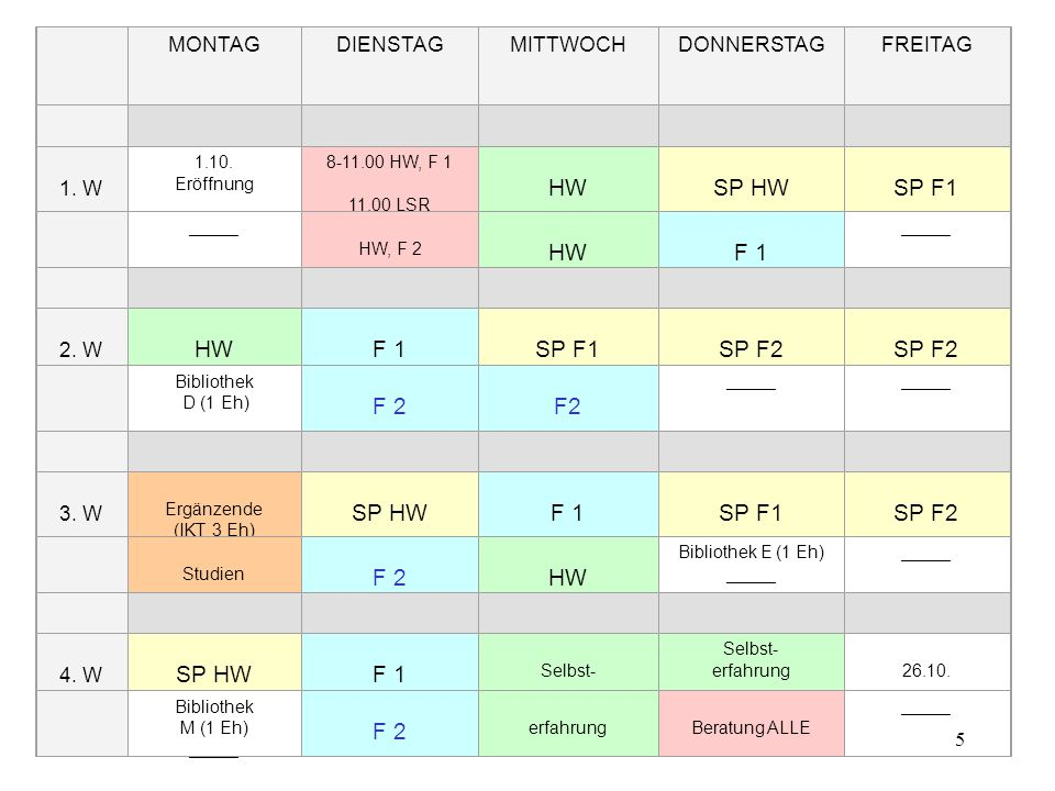 Brigitta Panhuber6 Do, 4.10.SP HW GruppeBetreuerPHS- Lehrer 1.
