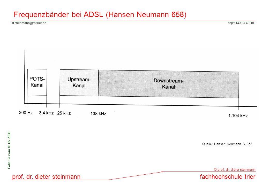 d.steinmann@fh-trier.dehttp://143.93.49.10 prof. dr. dieter steinmannfachhochschule trier © prof. dr. dieter steinmann Folie 14 vom 16.05.2006 Frequen