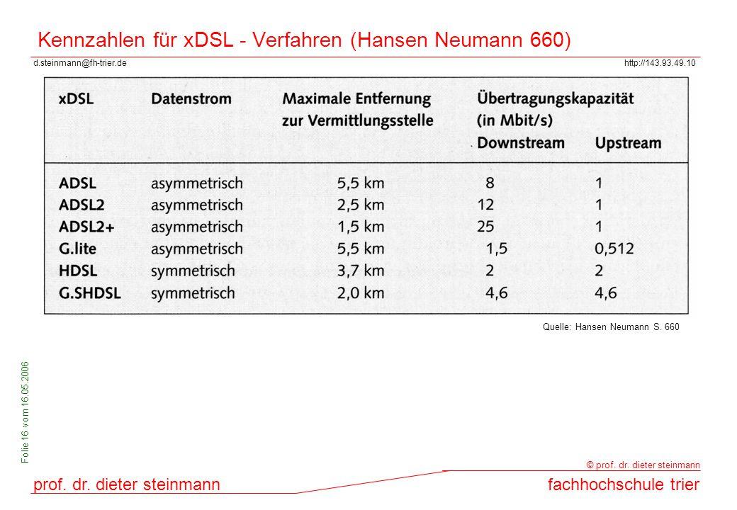 d.steinmann@fh-trier.dehttp://143.93.49.10 prof. dr. dieter steinmannfachhochschule trier © prof. dr. dieter steinmann Folie 16 vom 16.05.2006 Kennzah