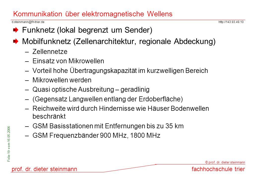 d.steinmann@fh-trier.dehttp://143.93.49.10 prof. dr. dieter steinmannfachhochschule trier © prof. dr. dieter steinmann Folie 19 vom 16.05.2006 Kommuni