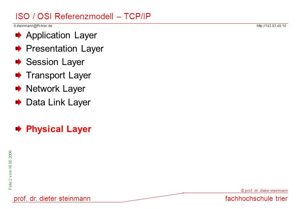 d.steinmann@fh-trier.dehttp://143.93.49.10 prof. dr. dieter steinmannfachhochschule trier © prof. dr. dieter steinmann Folie 2 vom 16.05.2006 ISO / OS