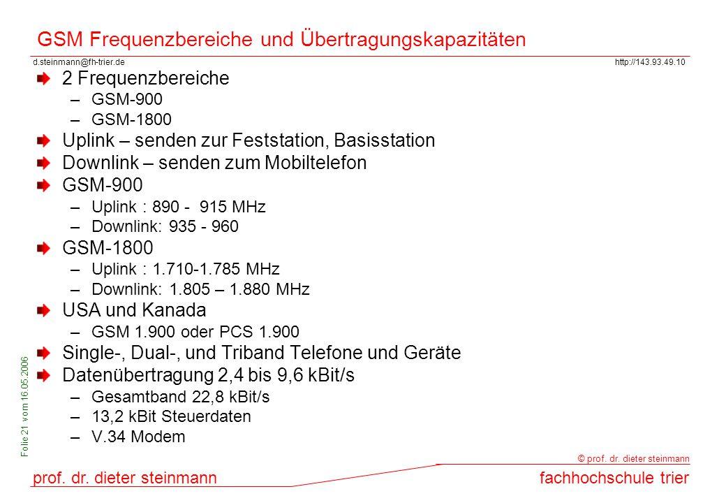 d.steinmann@fh-trier.dehttp://143.93.49.10 prof. dr. dieter steinmannfachhochschule trier © prof. dr. dieter steinmann Folie 21 vom 16.05.2006 GSM Fre