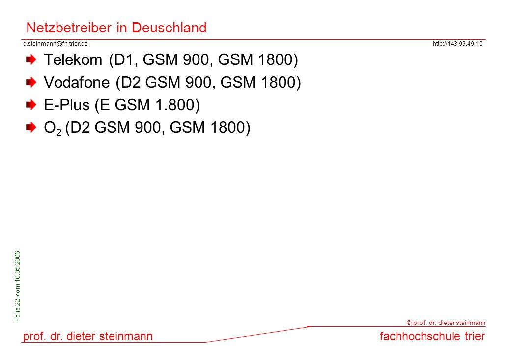 d.steinmann@fh-trier.dehttp://143.93.49.10 prof. dr. dieter steinmannfachhochschule trier © prof. dr. dieter steinmann Folie 22 vom 16.05.2006 Netzbet