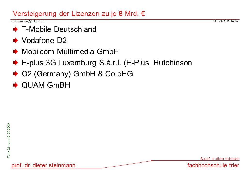 d.steinmann@fh-trier.dehttp://143.93.49.10 prof. dr. dieter steinmannfachhochschule trier © prof. dr. dieter steinmann Folie 32 vom 16.05.2006 Verstei
