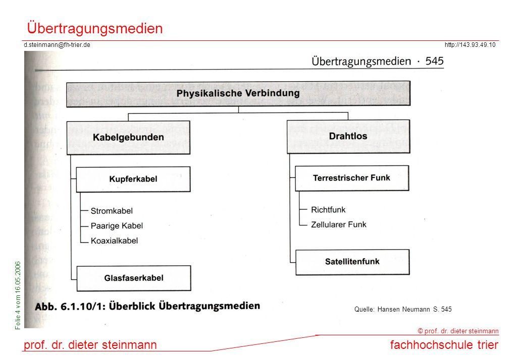 d.steinmann@fh-trier.dehttp://143.93.49.10 prof. dr. dieter steinmannfachhochschule trier © prof. dr. dieter steinmann Folie 4 vom 16.05.2006 Übertrag