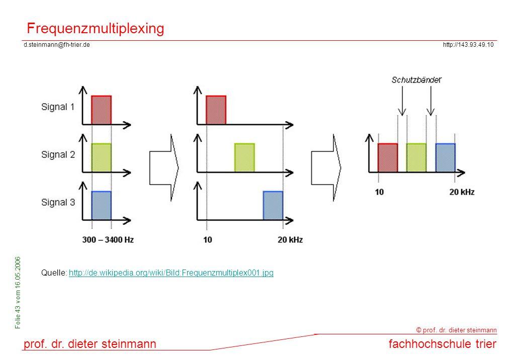 d.steinmann@fh-trier.dehttp://143.93.49.10 prof. dr. dieter steinmannfachhochschule trier © prof. dr. dieter steinmann Folie 43 vom 16.05.2006 Frequen