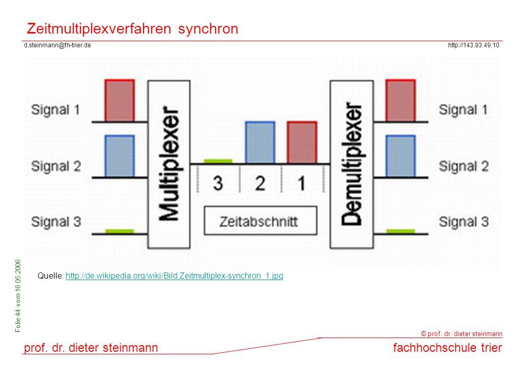 d.steinmann@fh-trier.dehttp://143.93.49.10 prof. dr. dieter steinmannfachhochschule trier © prof. dr. dieter steinmann Folie 44 vom 16.05.2006 Zeitmul