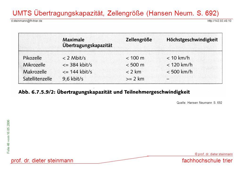 d.steinmann@fh-trier.dehttp://143.93.49.10 prof. dr. dieter steinmannfachhochschule trier © prof. dr. dieter steinmann Folie 48 vom 16.05.2006 UMTS Üb