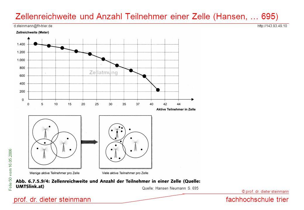 d.steinmann@fh-trier.dehttp://143.93.49.10 prof. dr. dieter steinmannfachhochschule trier © prof. dr. dieter steinmann Folie 50 vom 16.05.2006 Zellenr