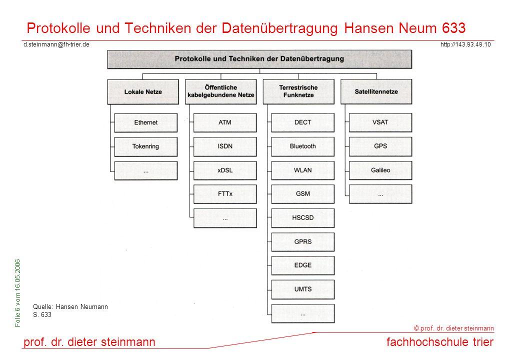 d.steinmann@fh-trier.dehttp://143.93.49.10 prof. dr. dieter steinmannfachhochschule trier © prof. dr. dieter steinmann Folie 6 vom 16.05.2006 Protokol