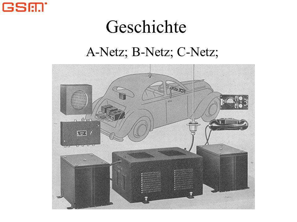 Geschichte A-Netz; B-Netz; C-Netz;