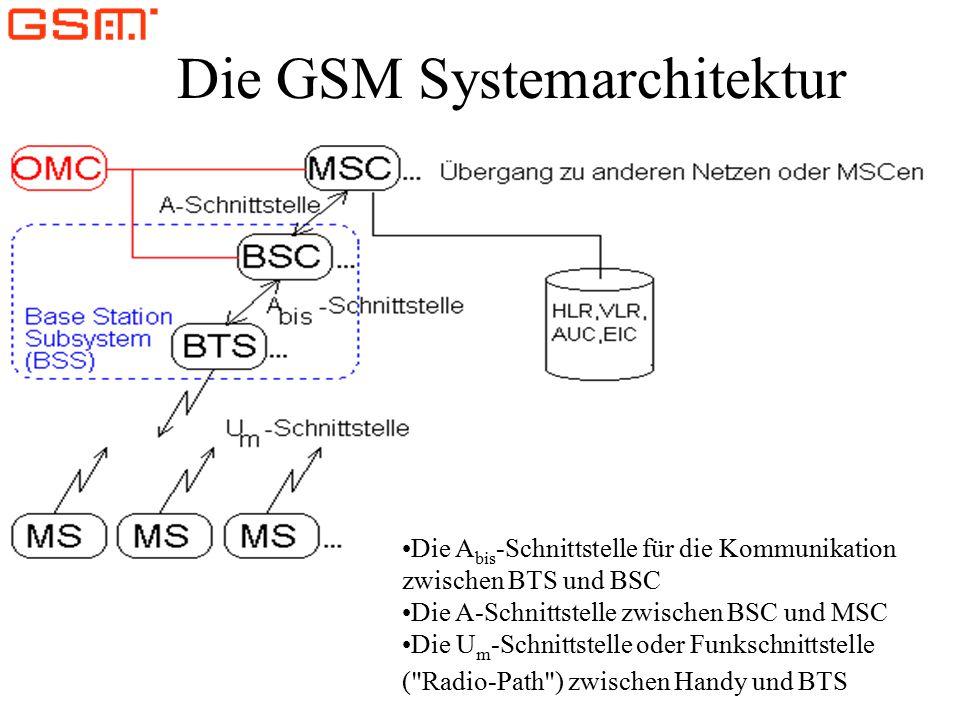 Die GSM Systemarchitektur Die A bis -Schnittstelle für die Kommunikation zwischen BTS und BSC Die A-Schnittstelle zwischen BSC und MSC Die U m -Schnittstelle oder Funkschnittstelle ( Radio-Path ) zwischen Handy und BTS