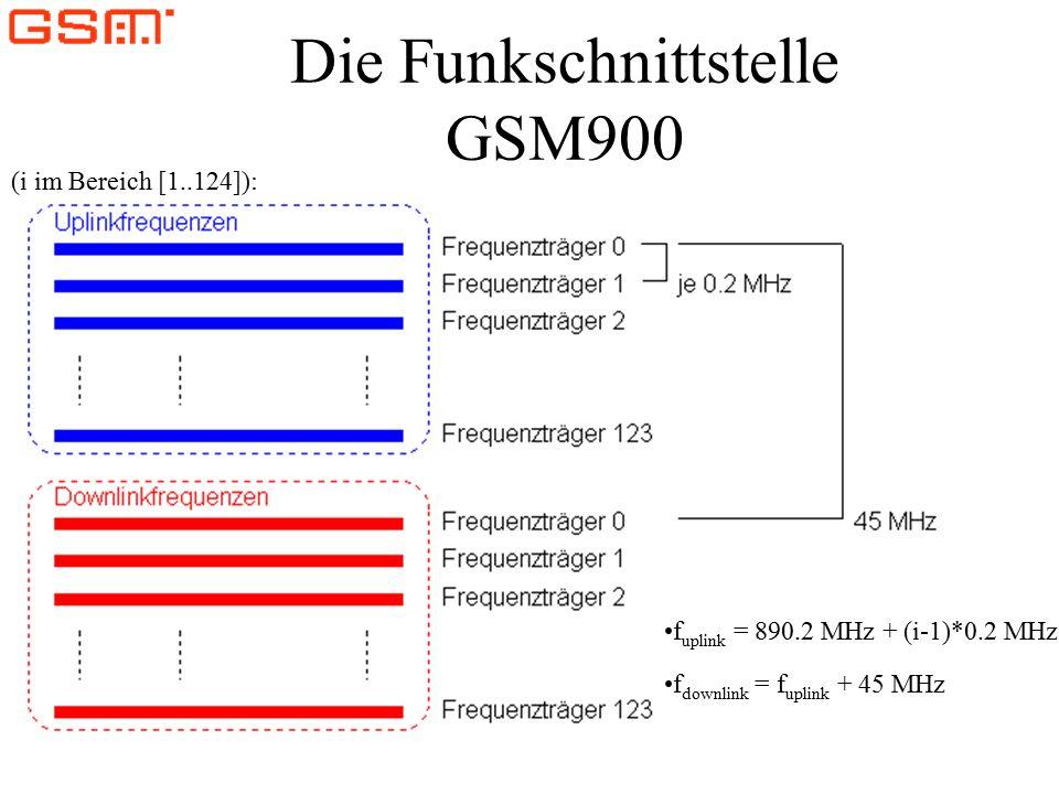Die Funkschnittstelle GSM900 f uplink = 890.2 MHz + (i-1)*0.2 MHz f downlink = f uplink + 45 MHz (i im Bereich [1..124]):