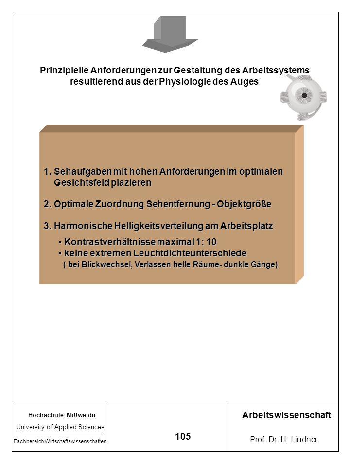 Hochschule Mittweida University of Applied Sciences Fachbereich Wirtschaftswissenschaften Arbeitswissenschaft Prof. Dr. H. Lindner 104 4. Adaption = A