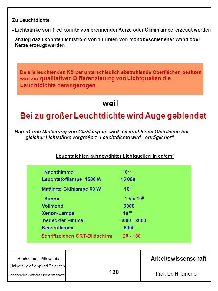 Hochschule Mittweida University of Applied Sciences Fachbereich Wirtschaftswissenschaften Arbeitswissenschaft Prof. Dr. H. Lindner 119 4. Leuchtdichte