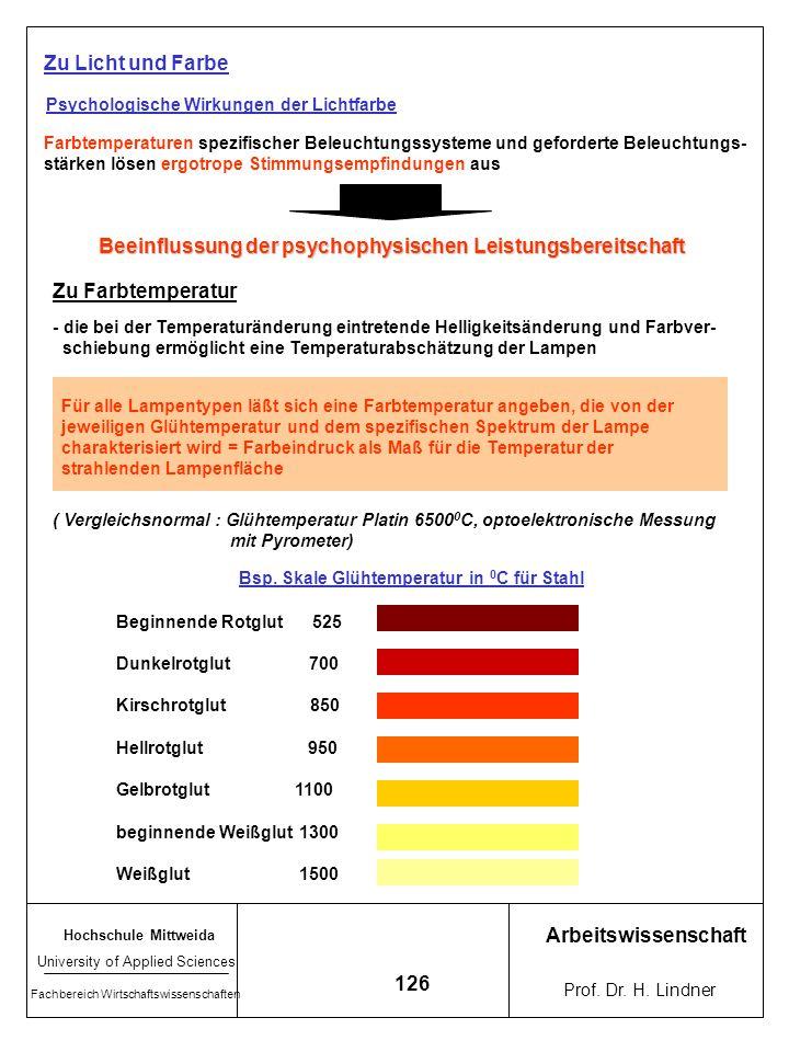 Hochschule Mittweida University of Applied Sciences Fachbereich Wirtschaftswissenschaften Arbeitswissenschaft Prof. Dr. H. Lindner 125
