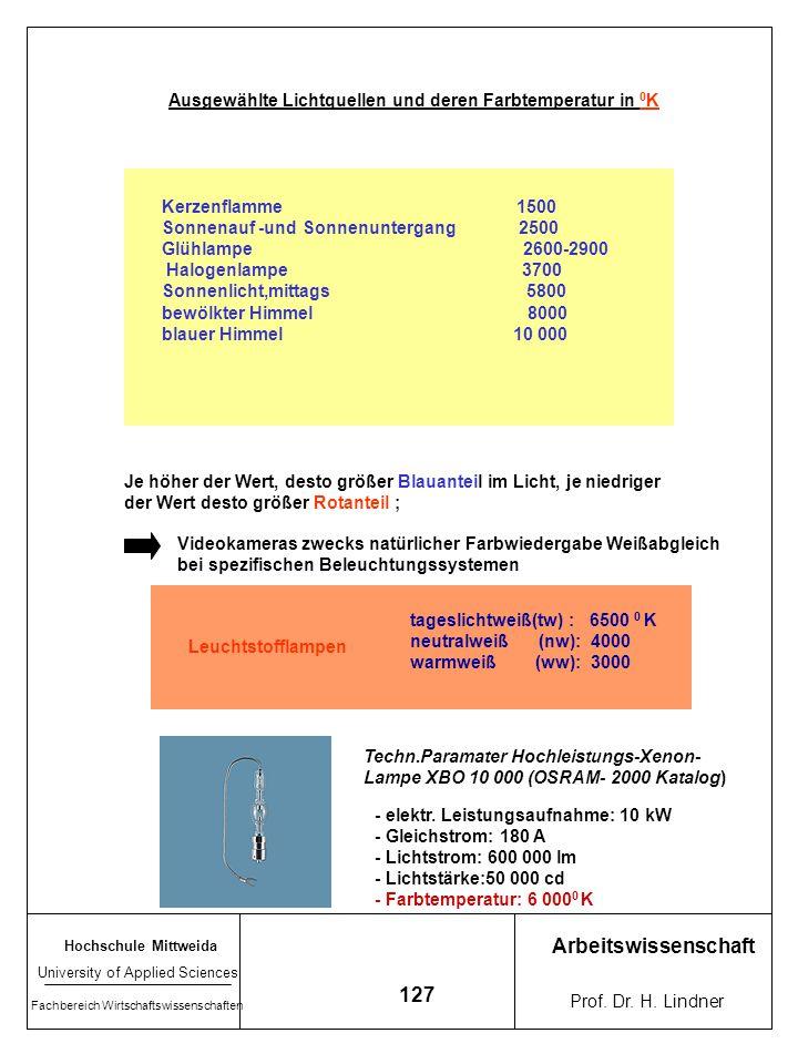 Hochschule Mittweida University of Applied Sciences Fachbereich Wirtschaftswissenschaften Arbeitswissenschaft Prof. Dr. H. Lindner 126 Zu Licht und Fa