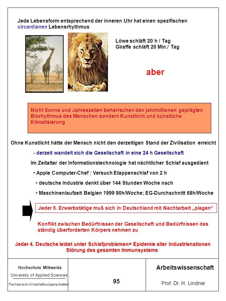 Hochschule Mittweida University of Applied Sciences Fachbereich Wirtschaftswissenschaften Arbeitswissenschaft Prof. Dr. H. Lindner 94 9 00 - 12 00 - A