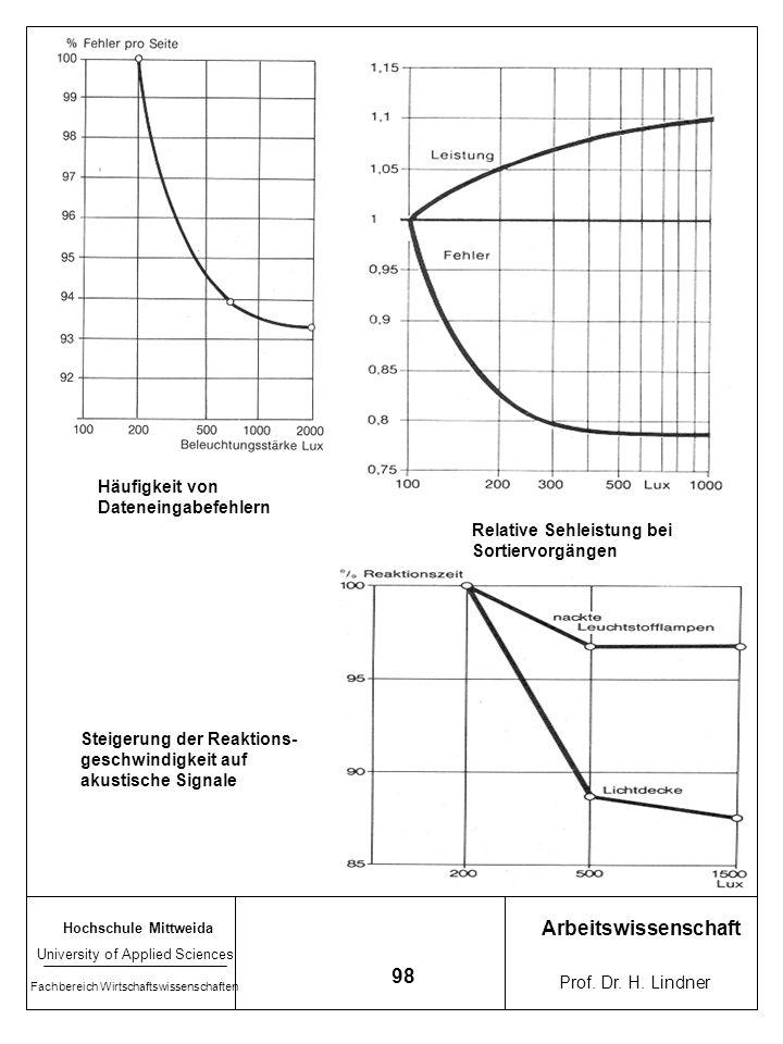 """Ab Herbst 2002 im neuen AUDI A8 weltweit erstes Abbiegelicht Freiflächenreflektor richtet Licht in einem Winkel von 15 0 zur Seite mittels Steuergerät werden Geschwindigkeit, Lenkwinkel und Blinksignale erfaßt Abbiegelicht wird zusätzlich zum Bi-Xenon- Abblendlicht zugeschaltet Im Maybach 57 größte Bi-Xenon-Scheinwerfer Markenzeichen ist Maybach-Monogramm in der Projektionslinse Der Strahlengang ist so berechnet, daß das MM scheinbar in der Linse """"schwebt und nicht auf die Straße projiziert wird"""
